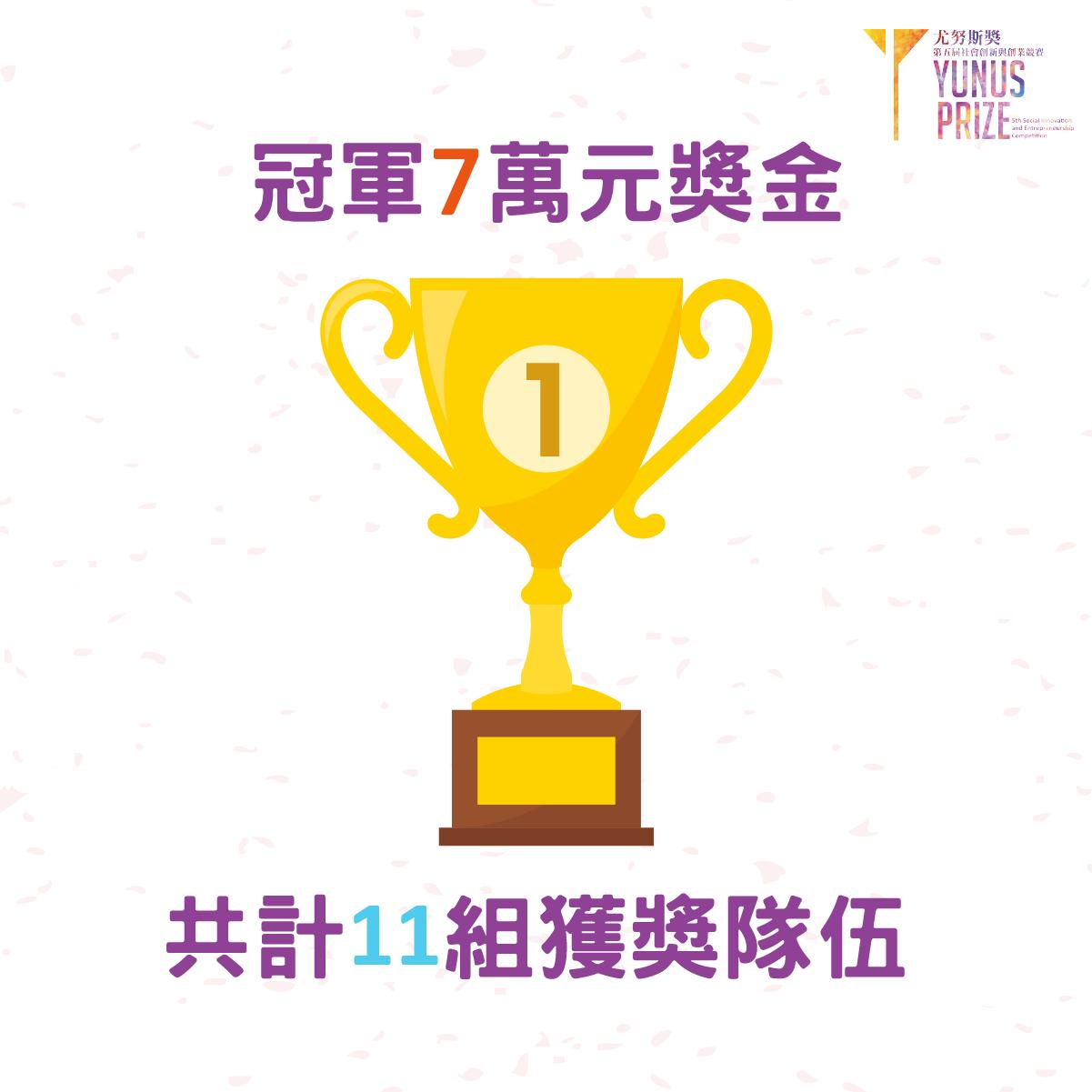 2020尤努斯獎-Yunus Prize-第五屆社會創新與創業競賽-競賽獎項