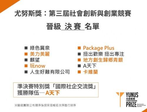 【尤努斯獎:第三屆社會創新與創業競賽】晉級決賽隊伍名單公告