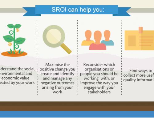 第四屆英國SROI執業師認證培訓工作坊